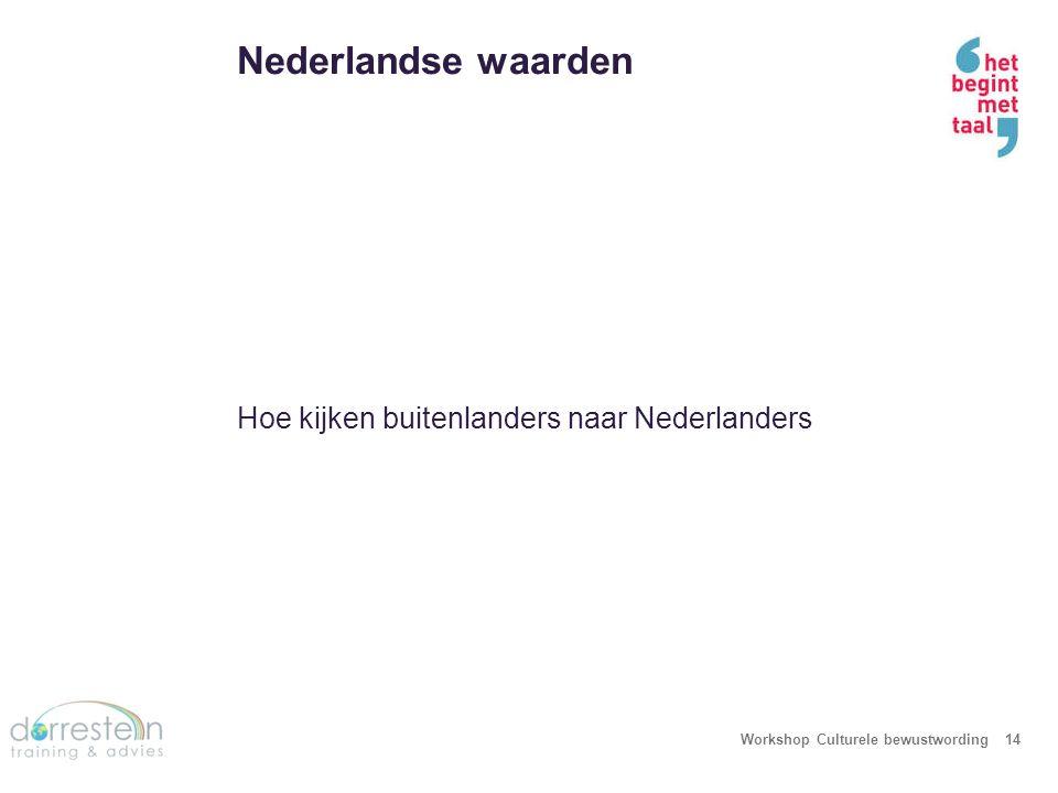 Nederlandse waarden Koningsgezind Informeel