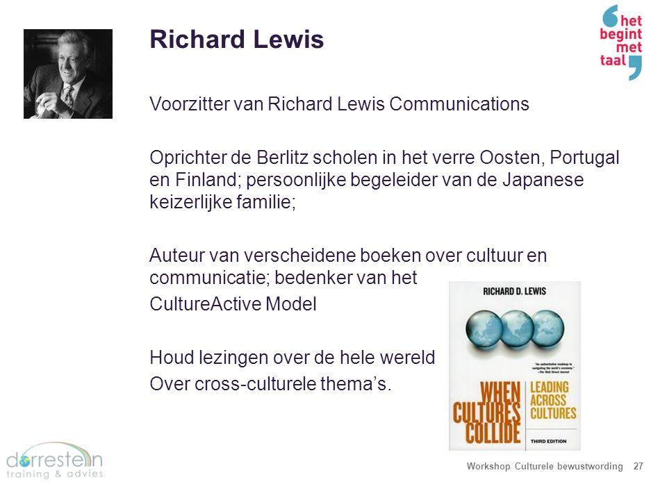Het Lewis Model Mentale programmering van de mens