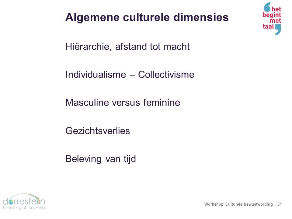 Richtlijnen voor Interculturele communicatie