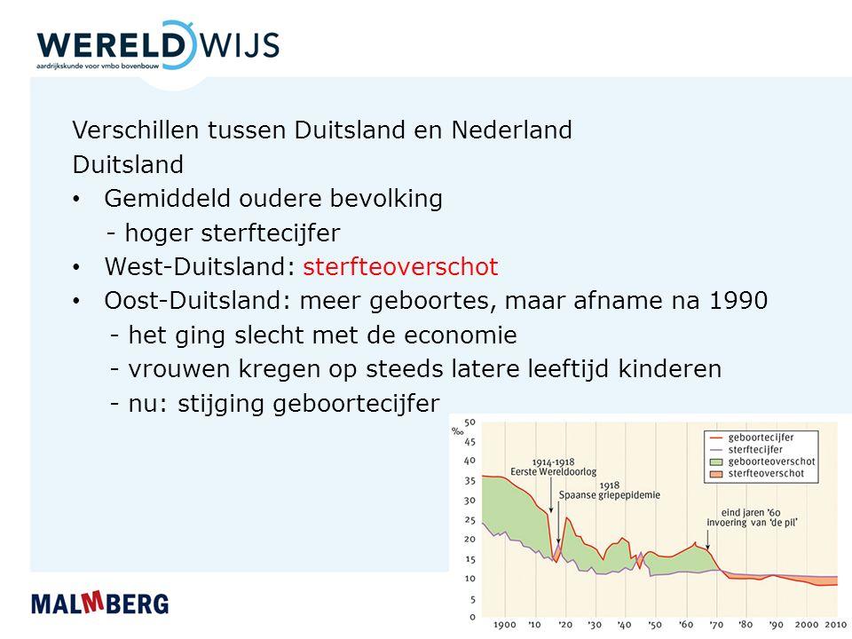 Verschillen tussen Duitsland en Nederland