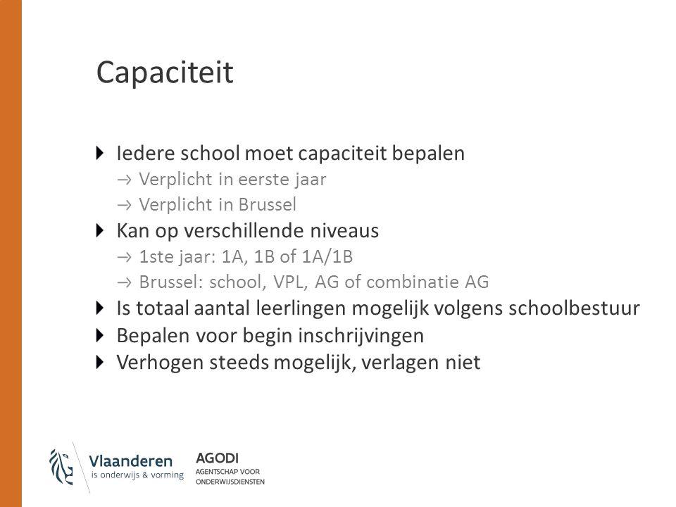 Capaciteit Iedere school moet capaciteit bepalen