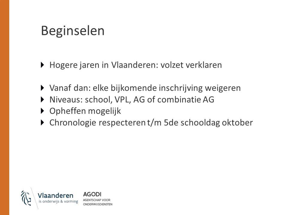 Beginselen Hogere jaren in Vlaanderen: volzet verklaren