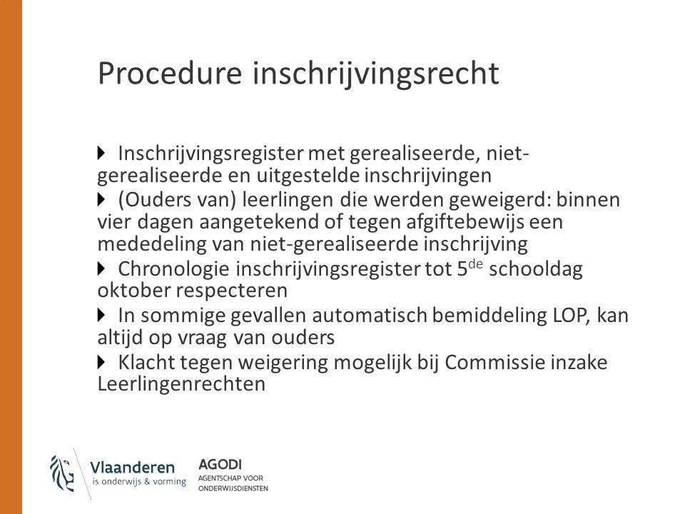 Procedure inschrijvingsrecht