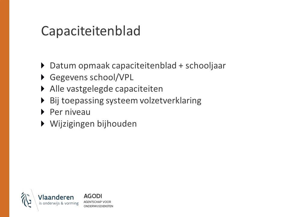 Capaciteitenblad Datum opmaak capaciteitenblad + schooljaar
