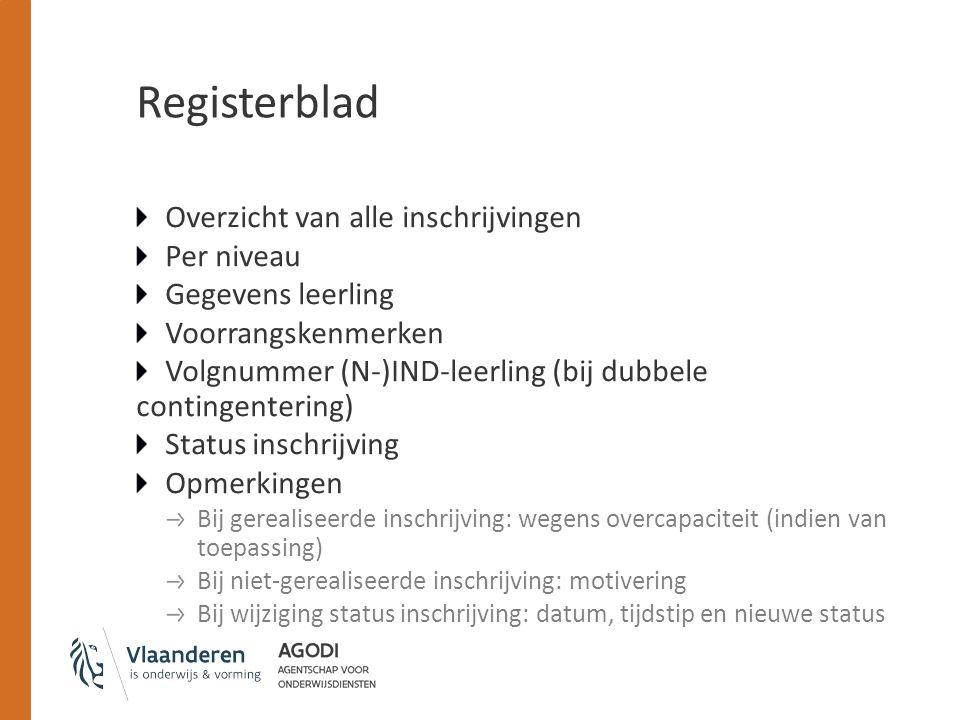 Registerblad Overzicht van alle inschrijvingen Per niveau