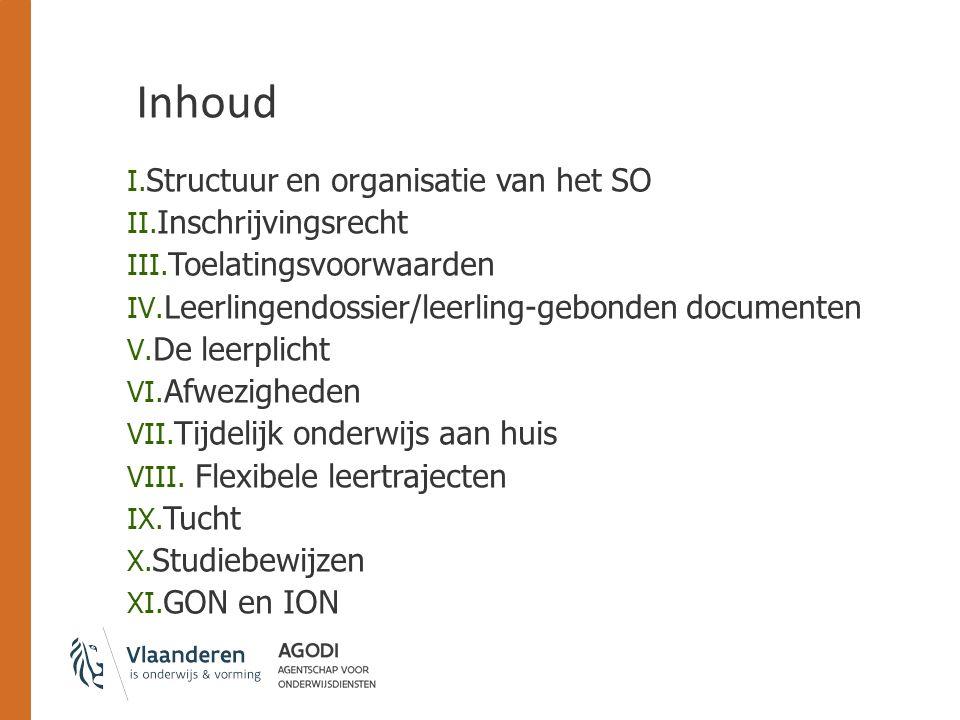 Inhoud Structuur en organisatie van het SO Inschrijvingsrecht