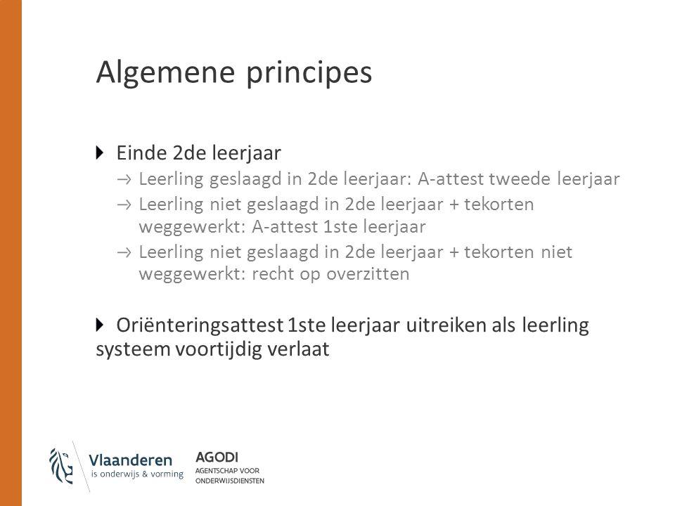 Algemene principes Einde 2de leerjaar