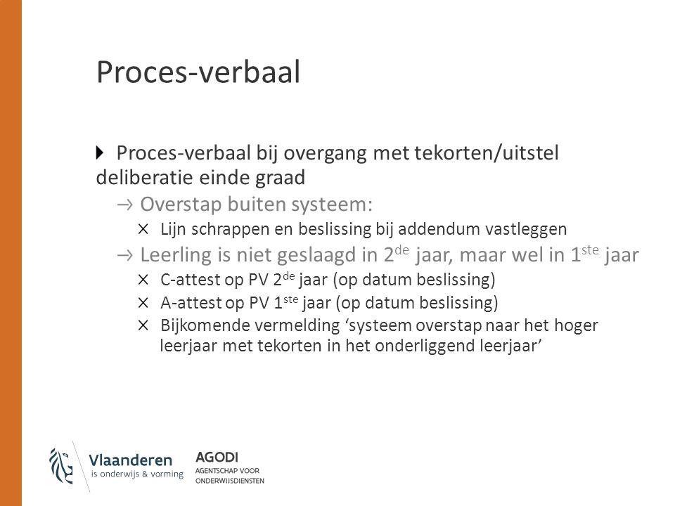 Proces-verbaal Proces-verbaal bij overgang met tekorten/uitstel deliberatie einde graad. Overstap buiten systeem: