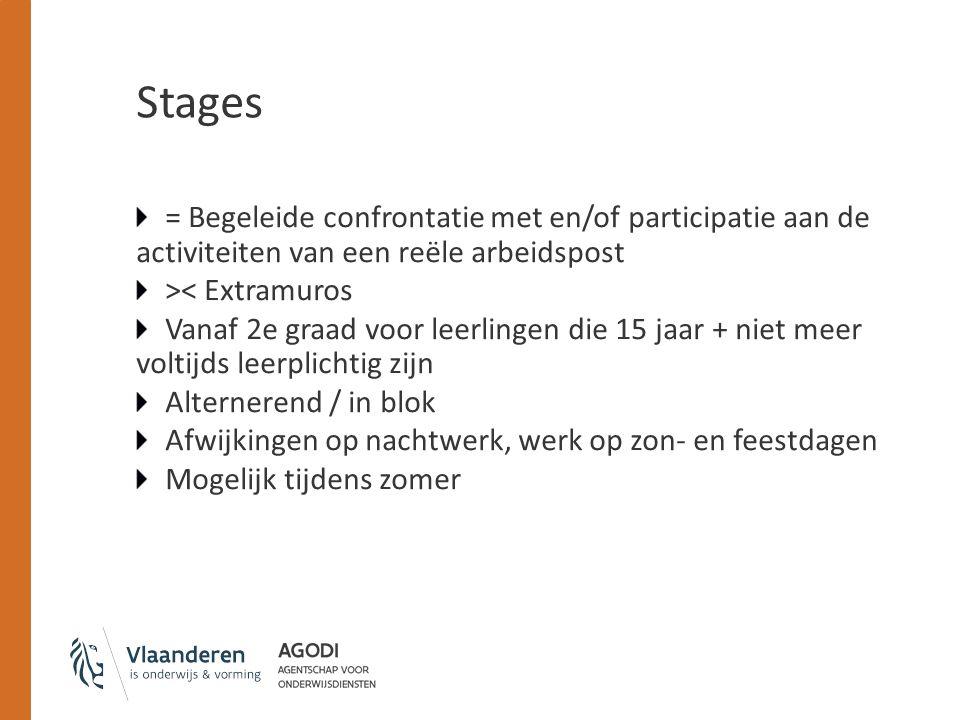 Stages = Begeleide confrontatie met en/of participatie aan de activiteiten van een reële arbeidspost.