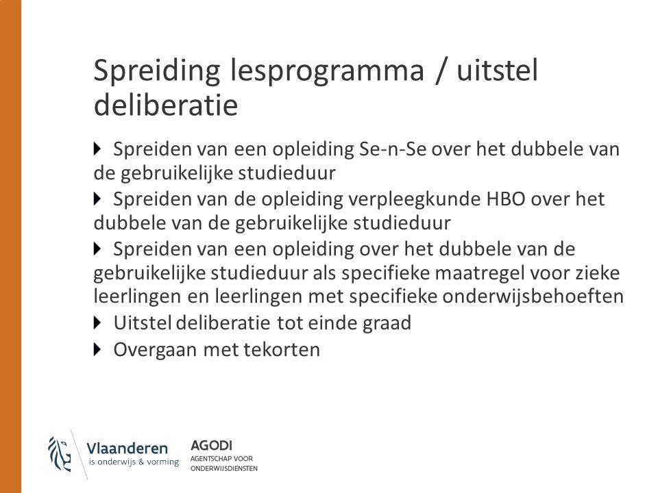 Spreiding lesprogramma / uitstel deliberatie