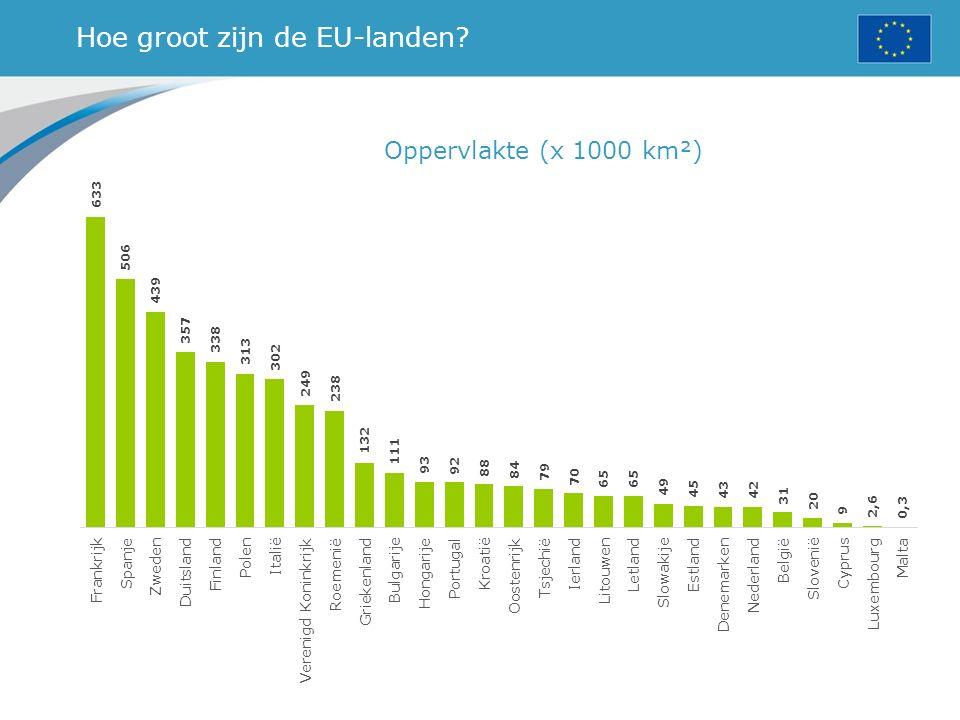 Hoe groot zijn de EU-landen