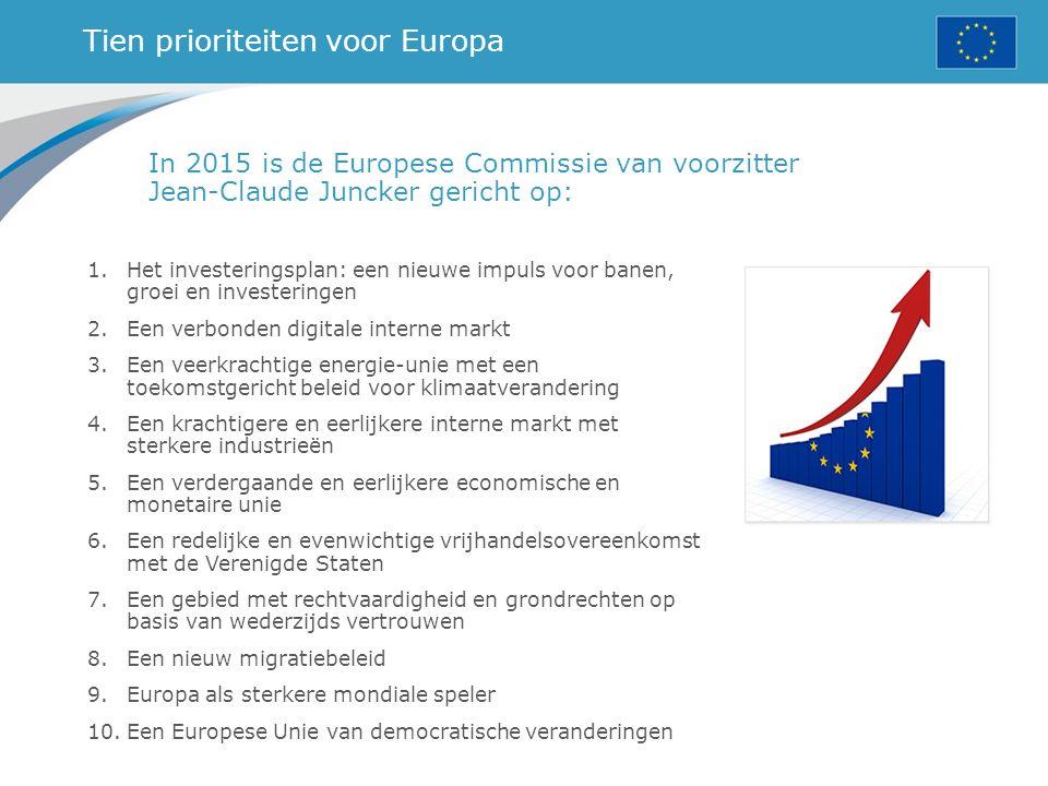 Tien prioriteiten voor Europa