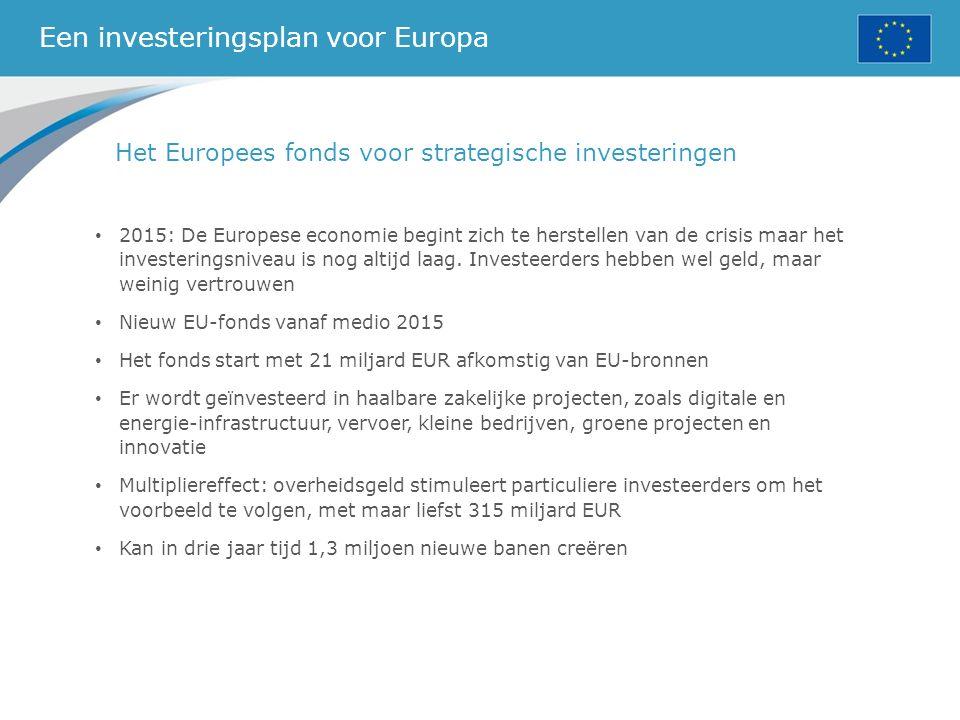 Een investeringsplan voor Europa