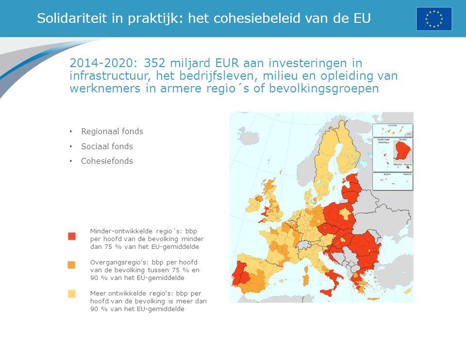 Solidariteit in praktijk: het cohesiebeleid van de EU