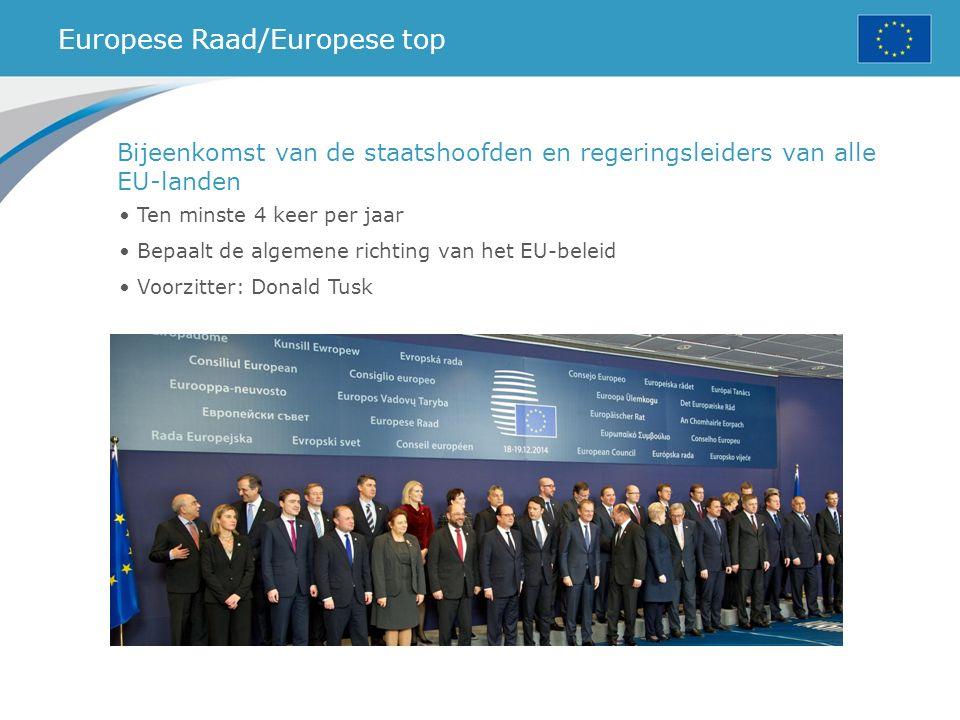 Europese Raad/Europese top