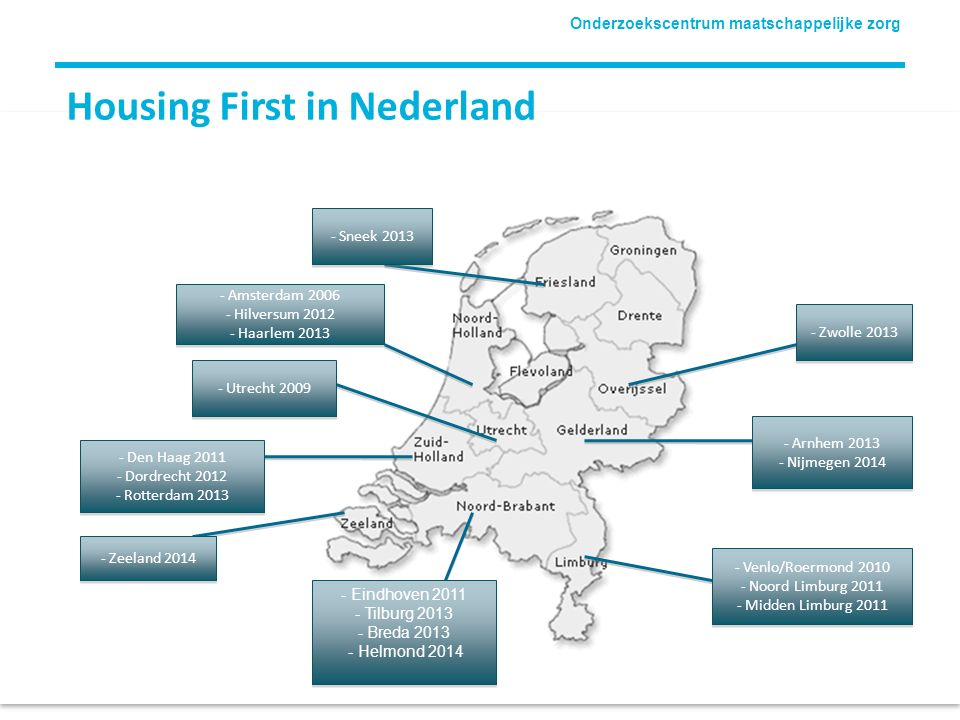 Housing First in Nederland
