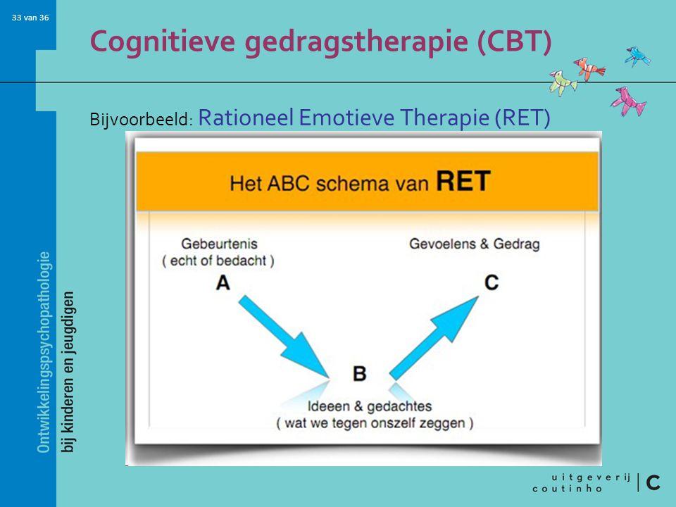 Cognitieve gedragstherapie (CBT)