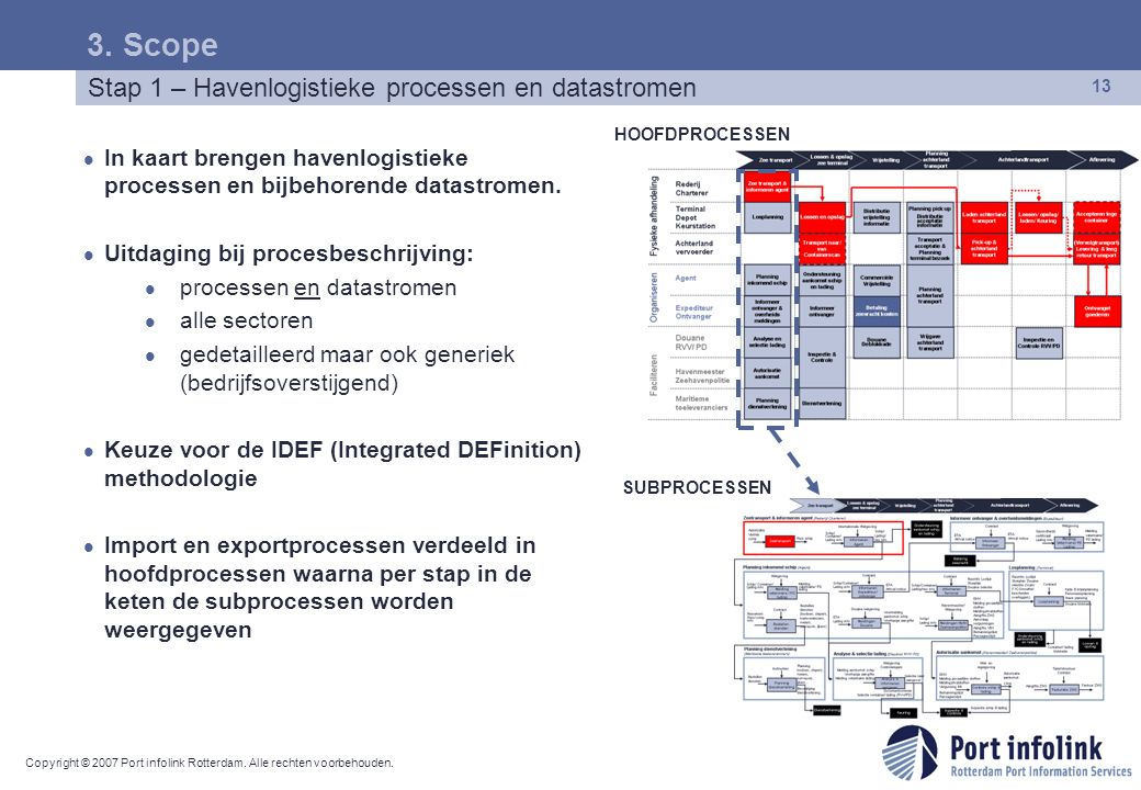 3. Scope Stap 1 – Havenlogistieke processen en datastromen