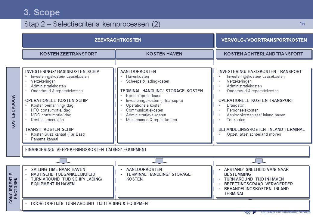 3. Scope Stap 2 – Selectiecriteria kernprocessen (2) ZEEVRACHTKOSTEN