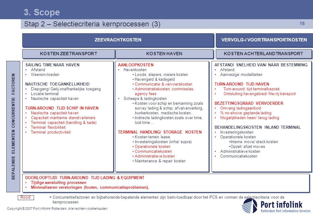3. Scope Stap 2 – Selectiecriteria kernprocessen (3) ZEEVRACHTKOSTEN