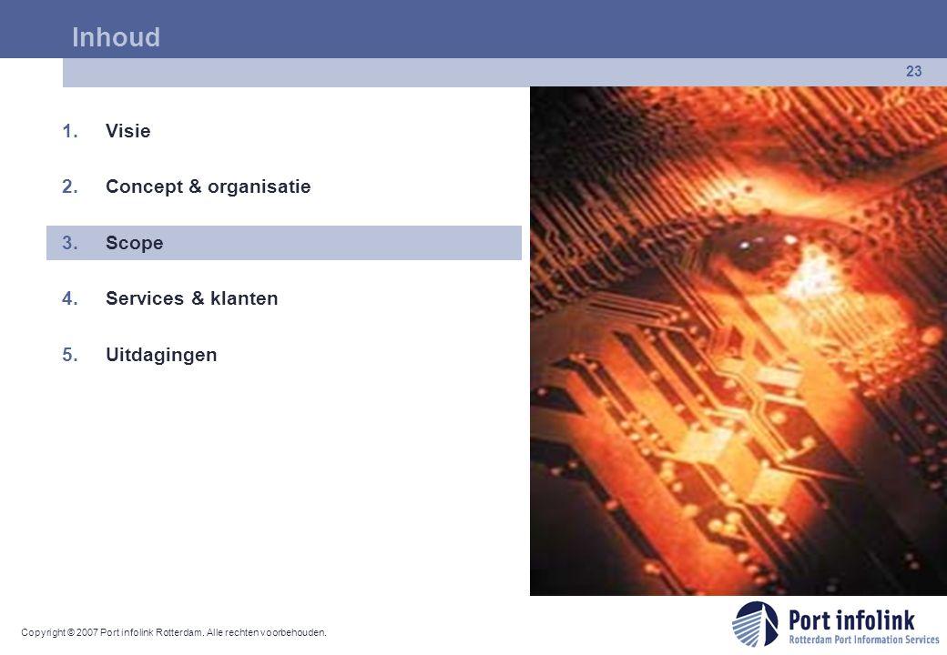 Inhoud Visie Concept & organisatie Scope Services & klanten
