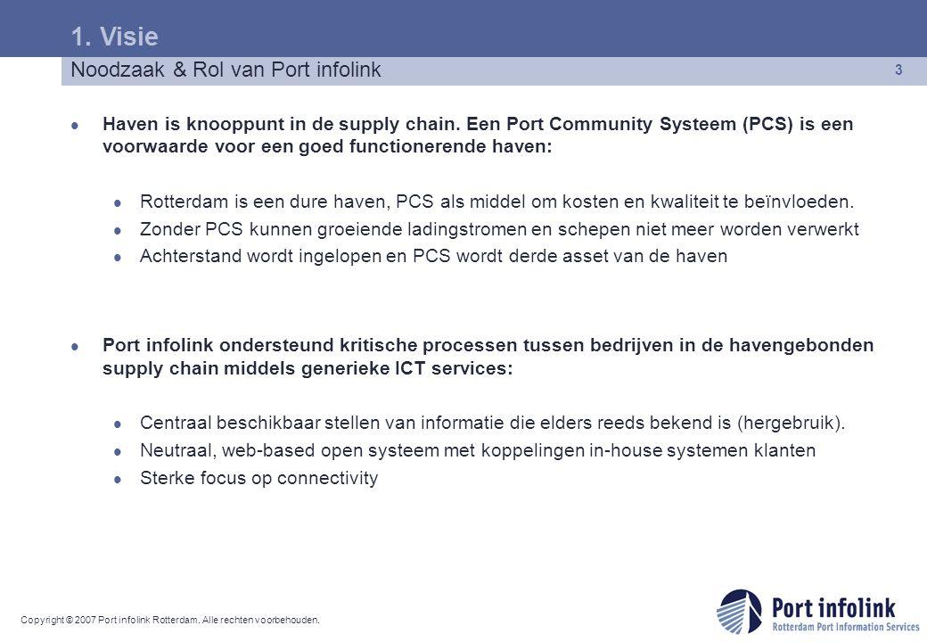 1. Visie Noodzaak & Rol van Port infolink