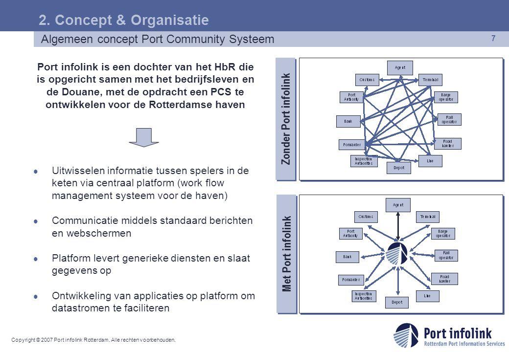 2. Concept & Organisatie Algemeen concept Port Community Systeem