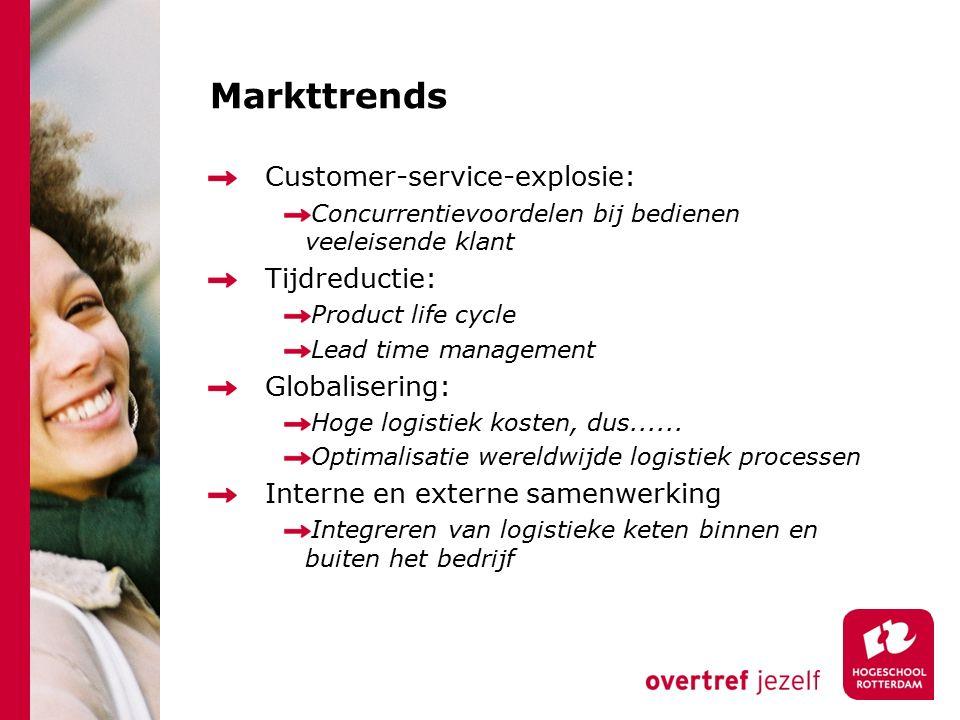 Markttrends Customer-service-explosie: Tijdreductie: Globalisering: