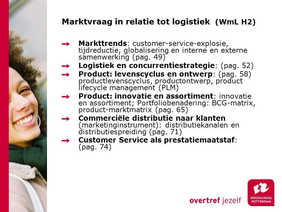 Marktvraag in relatie tot logistiek (WmL H2)