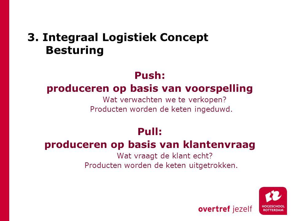 3. Integraal Logistiek Concept Besturing