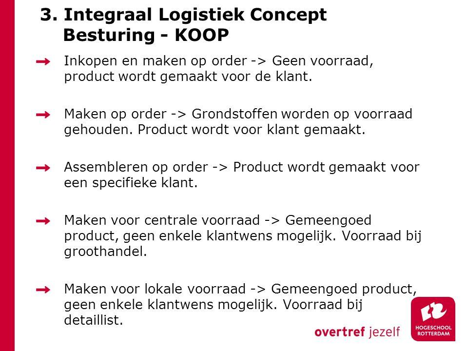 3. Integraal Logistiek Concept Besturing - KOOP