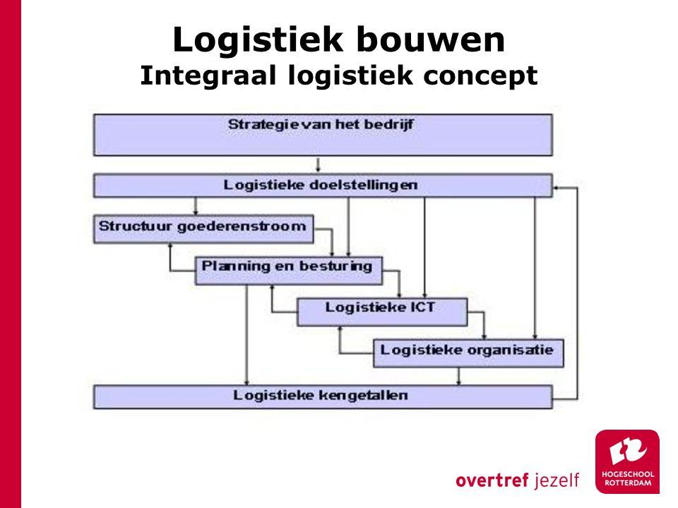Logistiek bouwen Integraal logistiek concept