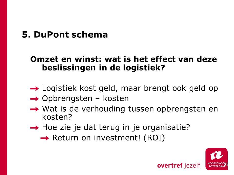 5. DuPont schema Omzet en winst: wat is het effect van deze beslissingen in de logistiek Logistiek kost geld, maar brengt ook geld op.
