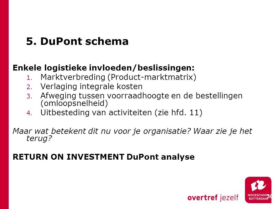 5. DuPont schema Enkele logistieke invloeden/beslissingen:
