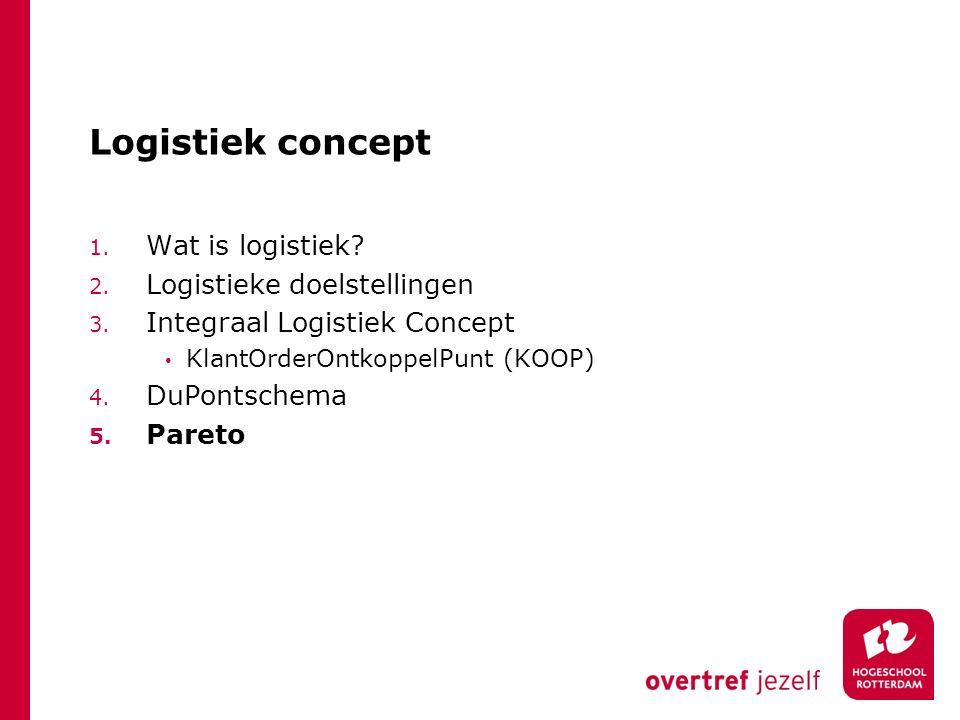Logistiek concept Wat is logistiek Logistieke doelstellingen