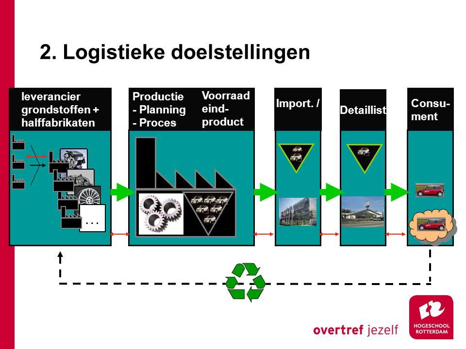 2. Logistieke doelstellingen