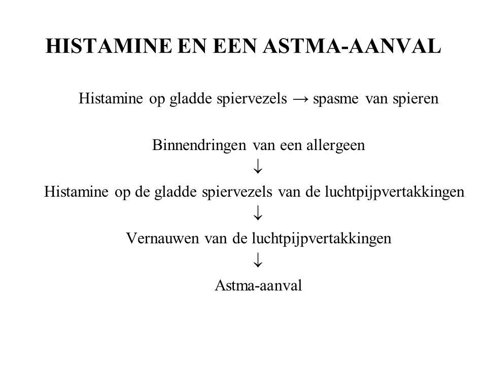 HISTAMINE EN EEN ASTMA-AANVAL
