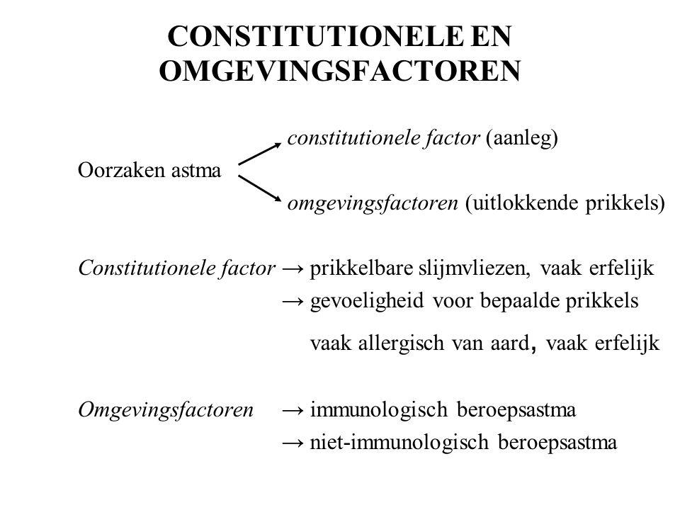 CONSTITUTIONELE EN OMGEVINGSFACTOREN
