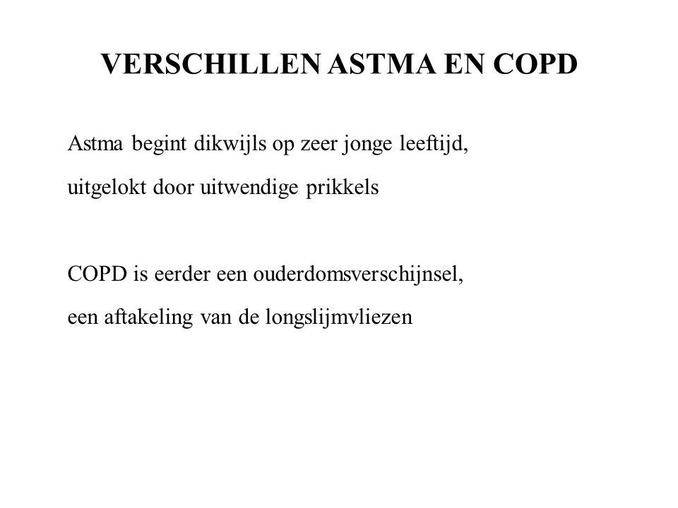 VERSCHILLEN ASTMA EN COPD