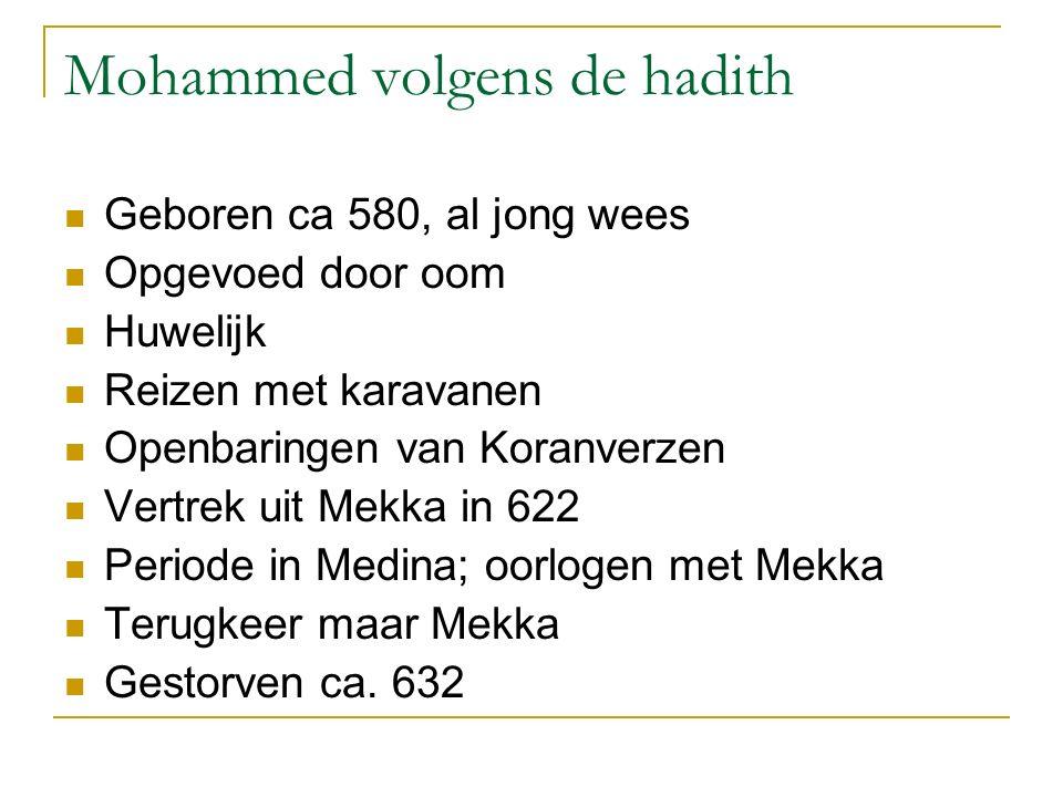 Mohammed volgens de hadith