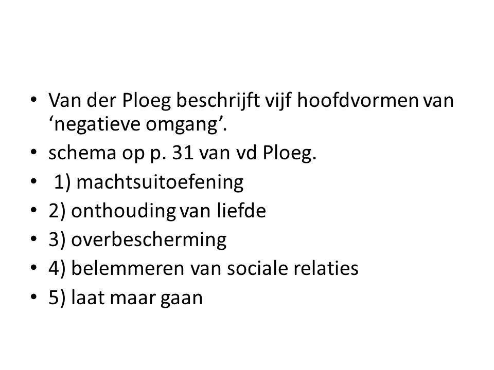Van der Ploeg beschrijft vijf hoofdvormen van 'negatieve omgang'.