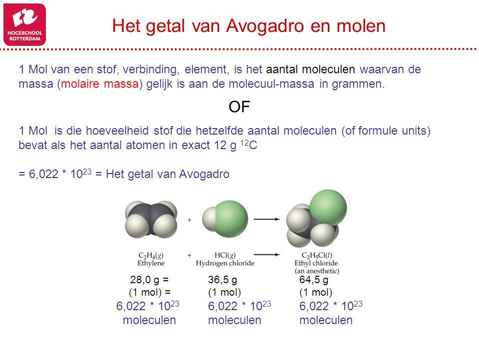 Het getal van Avogadro en molen