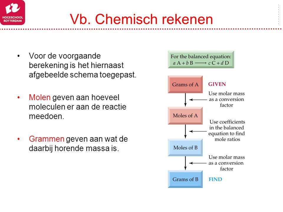Vb. Chemisch rekenen Voor de voorgaande berekening is het hiernaast afgebeelde schema toegepast.