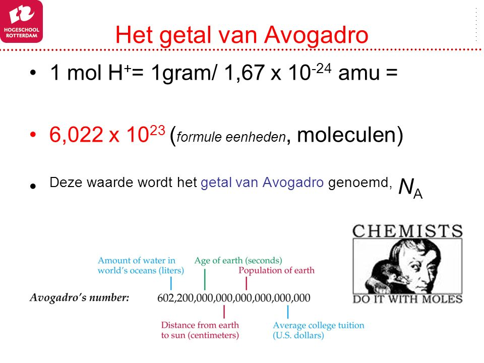 Het getal van Avogadro 1 mol H+= 1gram/ 1,67 x 10-24 amu =