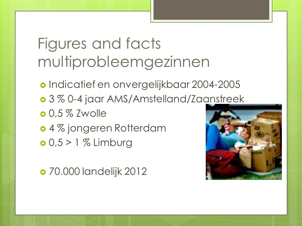 Figures and facts multiprobleemgezinnen