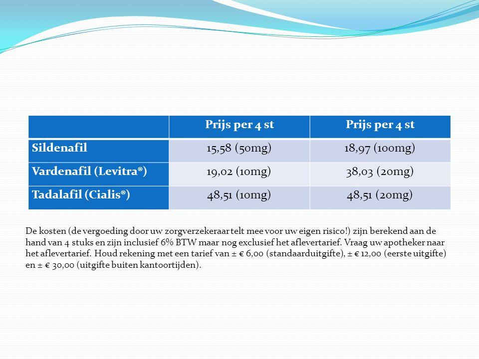 Vardenafil (Levitra®) 19,02 (10mg) 38,03 (20mg) Tadalafil (Cialis®)