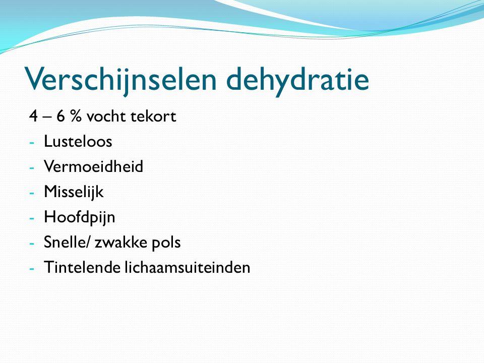 Verschijnselen dehydratie