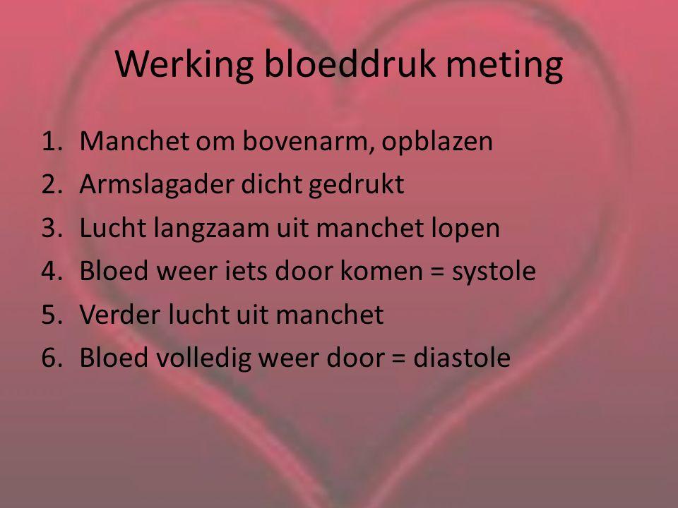 Werking bloeddruk meting
