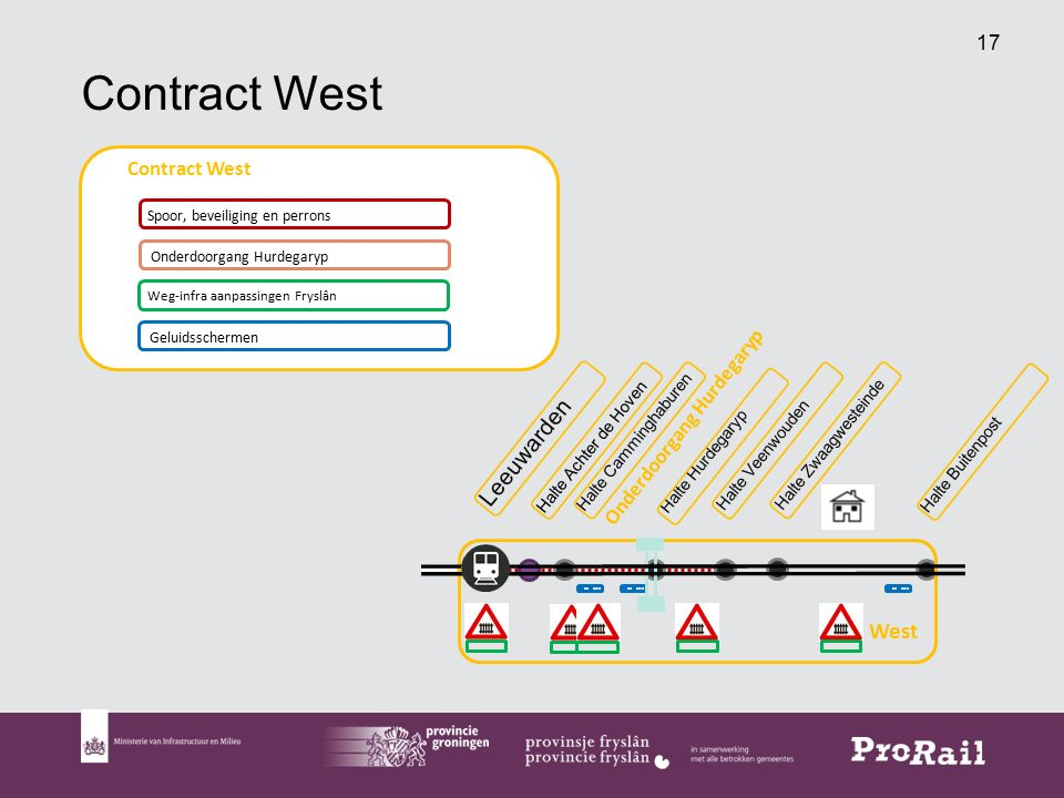 Contract West Leeuwarden West Contract West Onderdoorgang Hurdegaryp