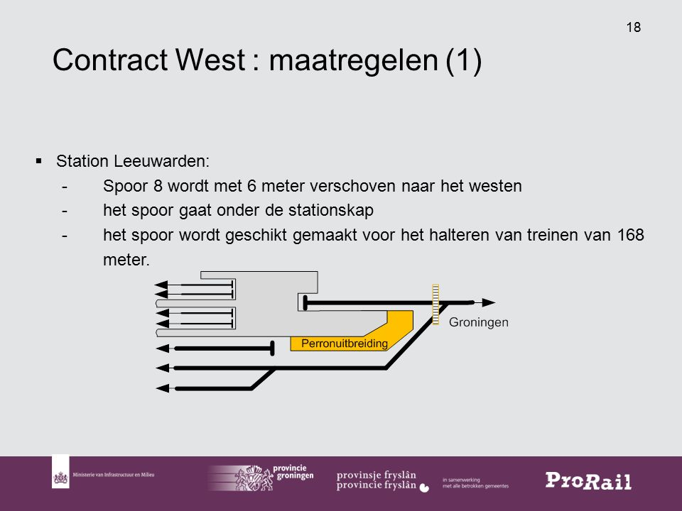 Contract West : maatregelen (1)